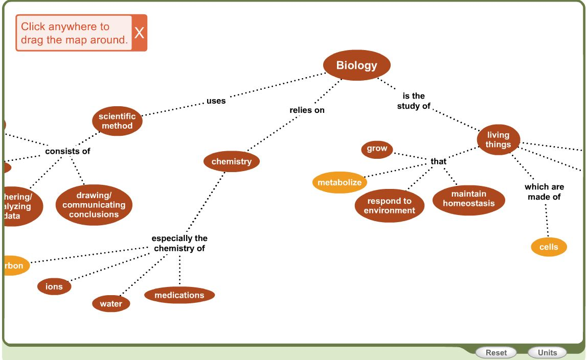 Mapping Out Biology