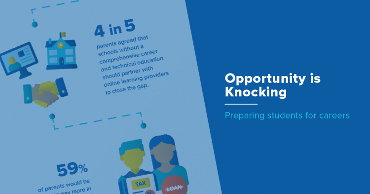 When Opportunity Knocks, Schools Can Better Prepare Students to Answer